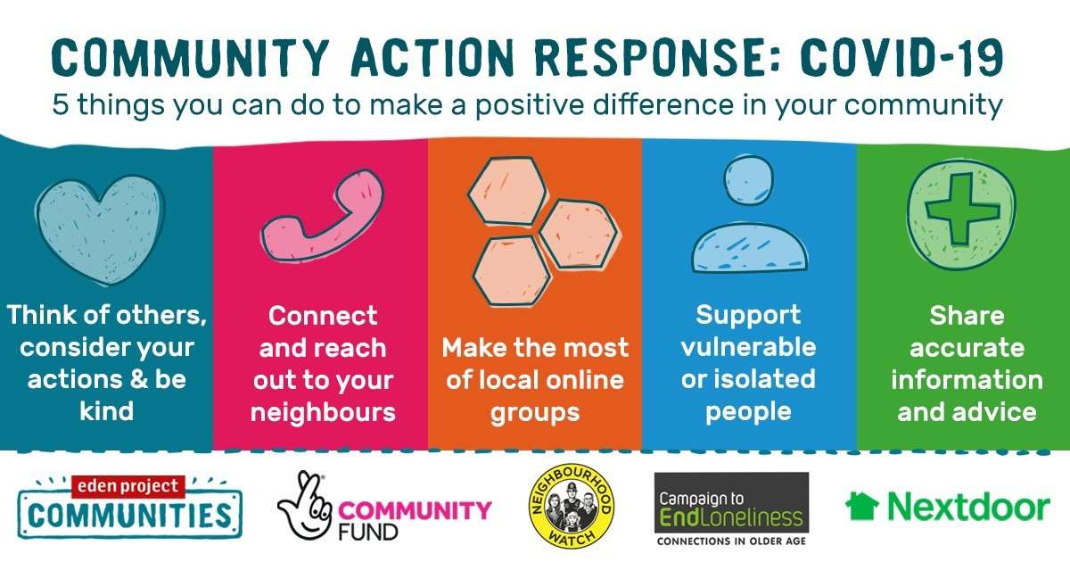 Community-Action-Response-Facebook